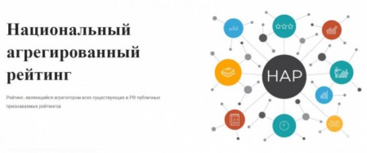 МПГУ вошел в премьер-лигу ведущих университетов России