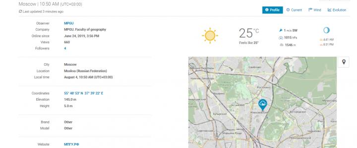 Промежуточные метеорологические итоги лета в районе Географического факультета МПГУ