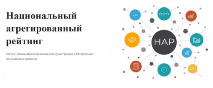 МПГУ подтвердил свое место в Премьер-лиге ведущих университетов России