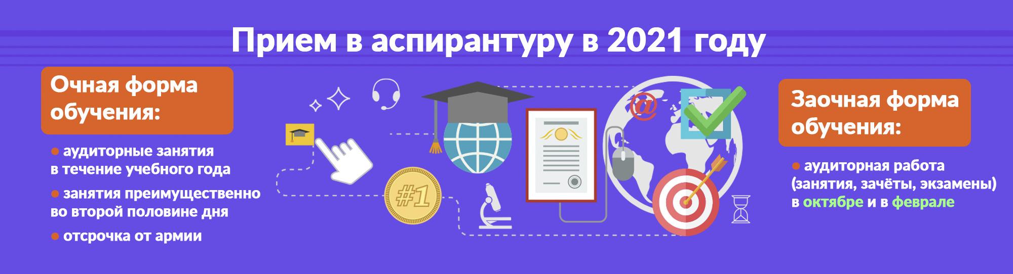 Прием-в-аспирантуру 2021