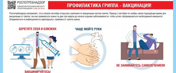 Защитите себя – сделайте прививку от гриппа!